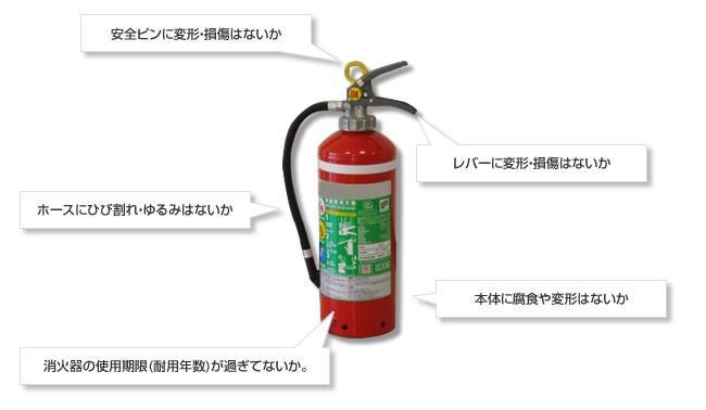 消火器の日常点検ポイント